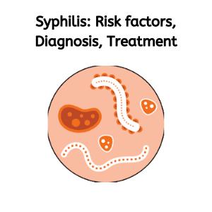 Syphilis_