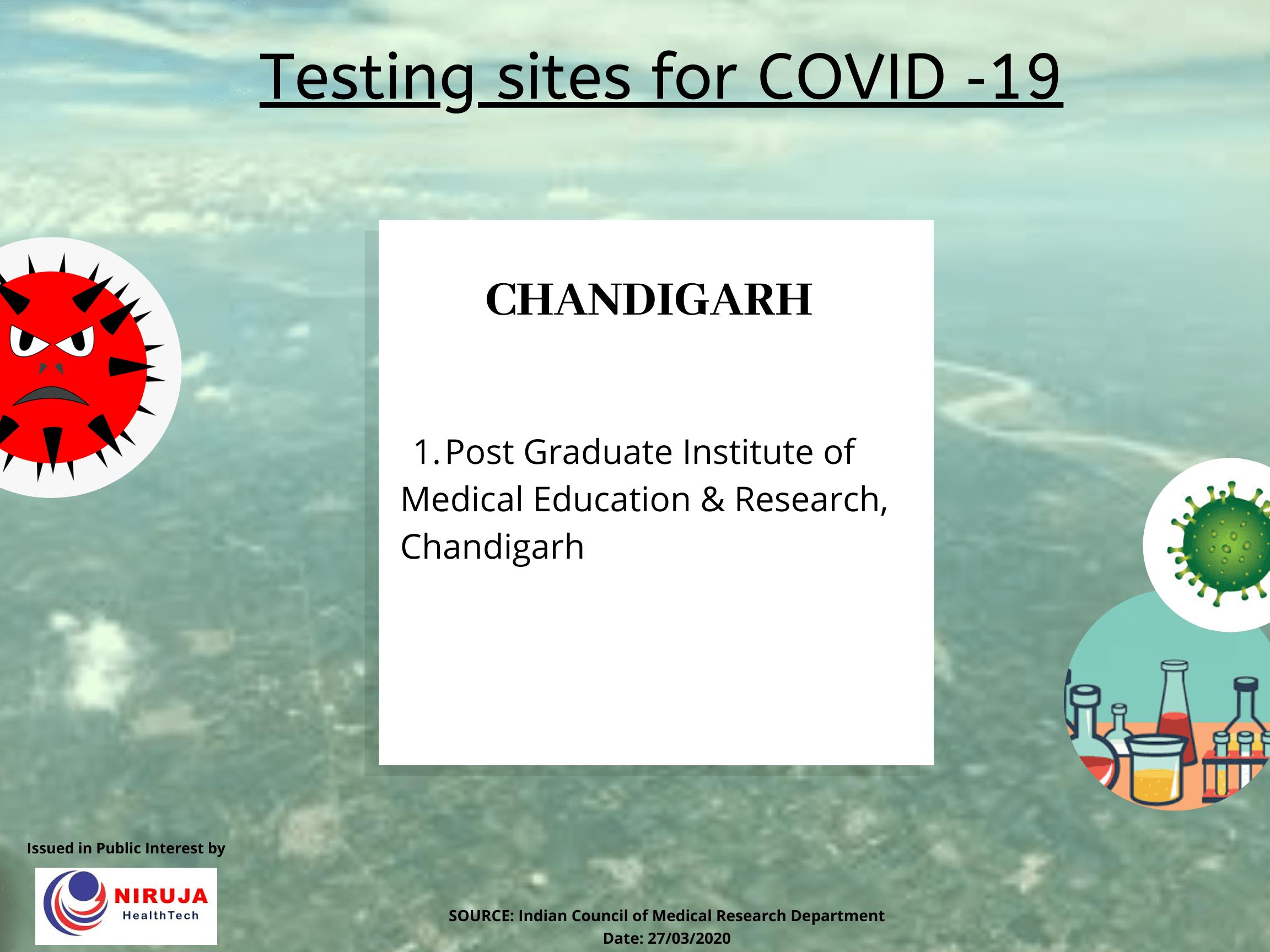 Testing centre Chandigarh