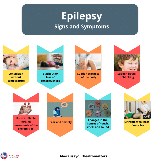Epilepsy Signs and Symptoms