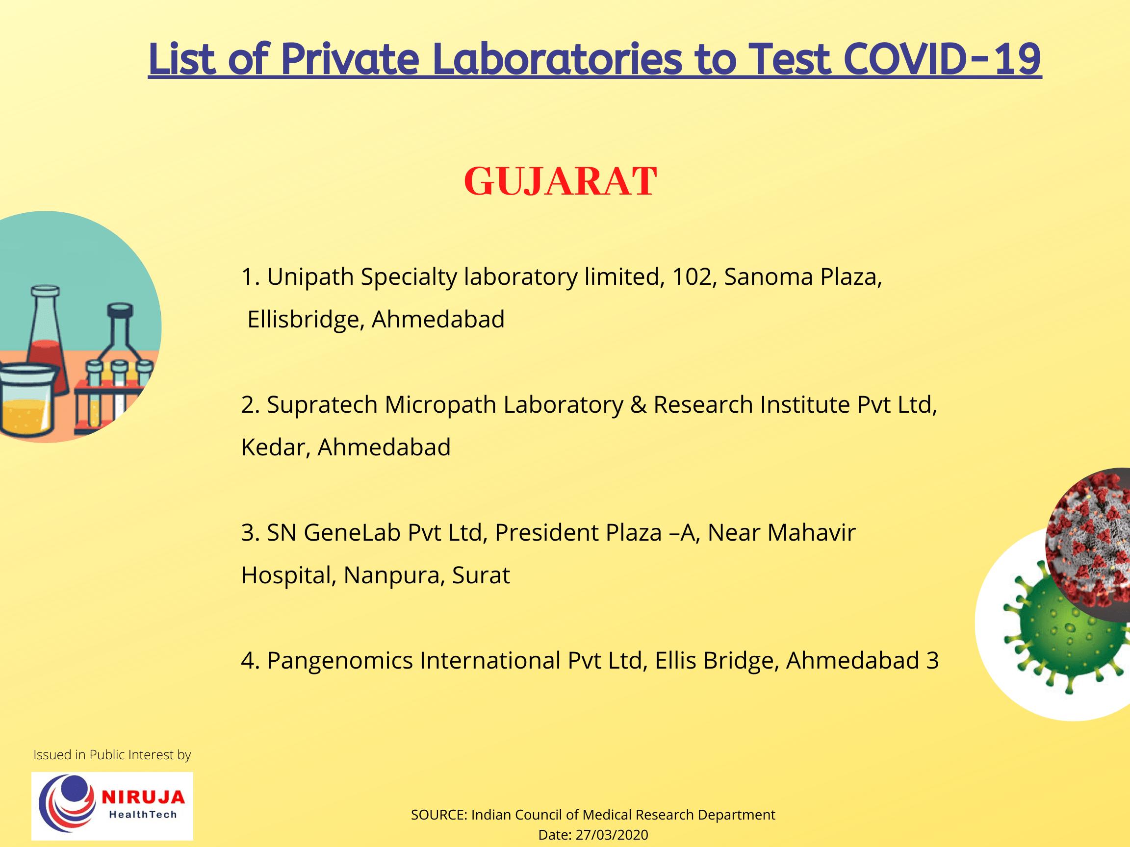 Private Testing sites for COVID-19 Gujrat