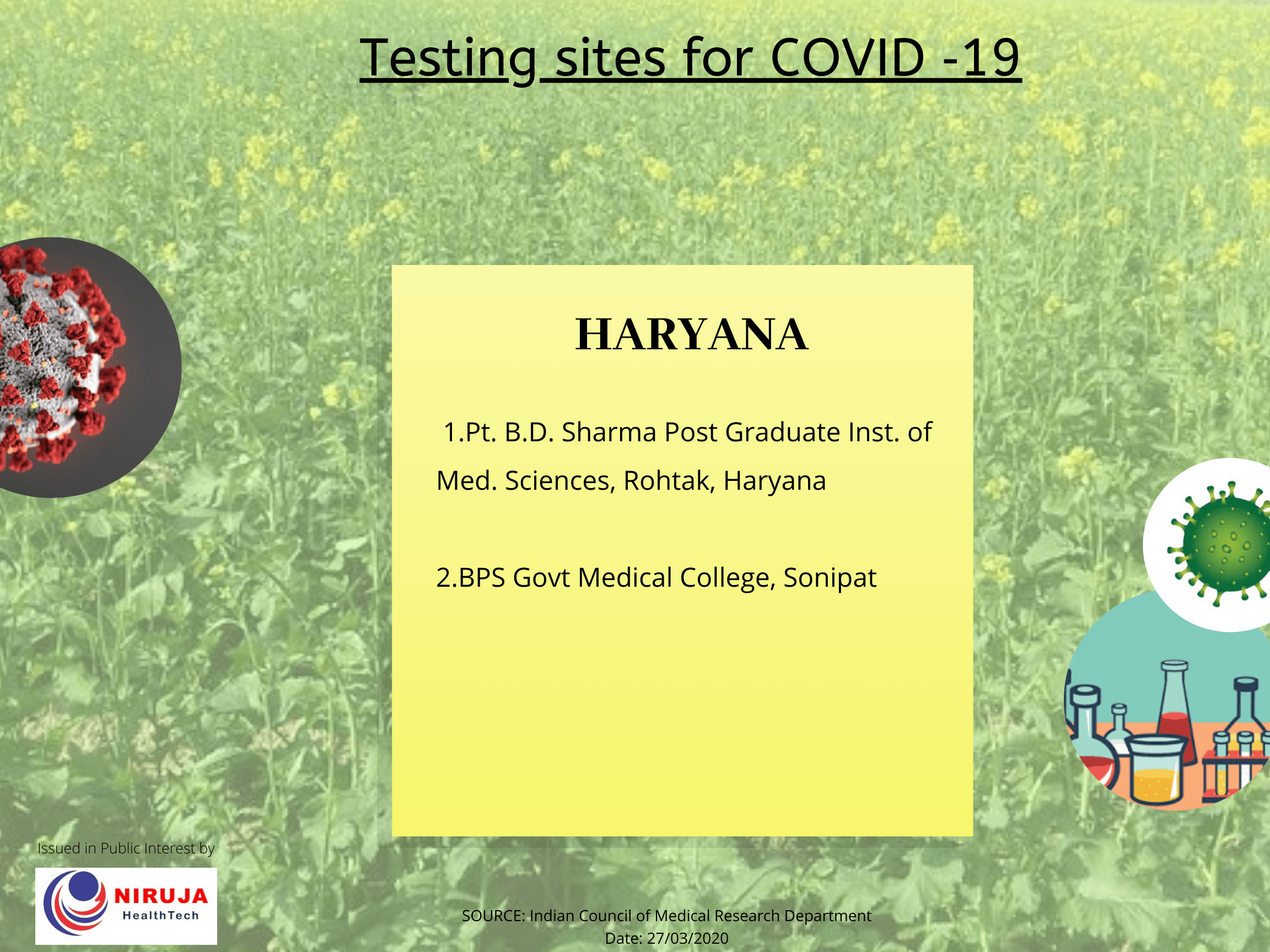 Government Testing centre Haryana
