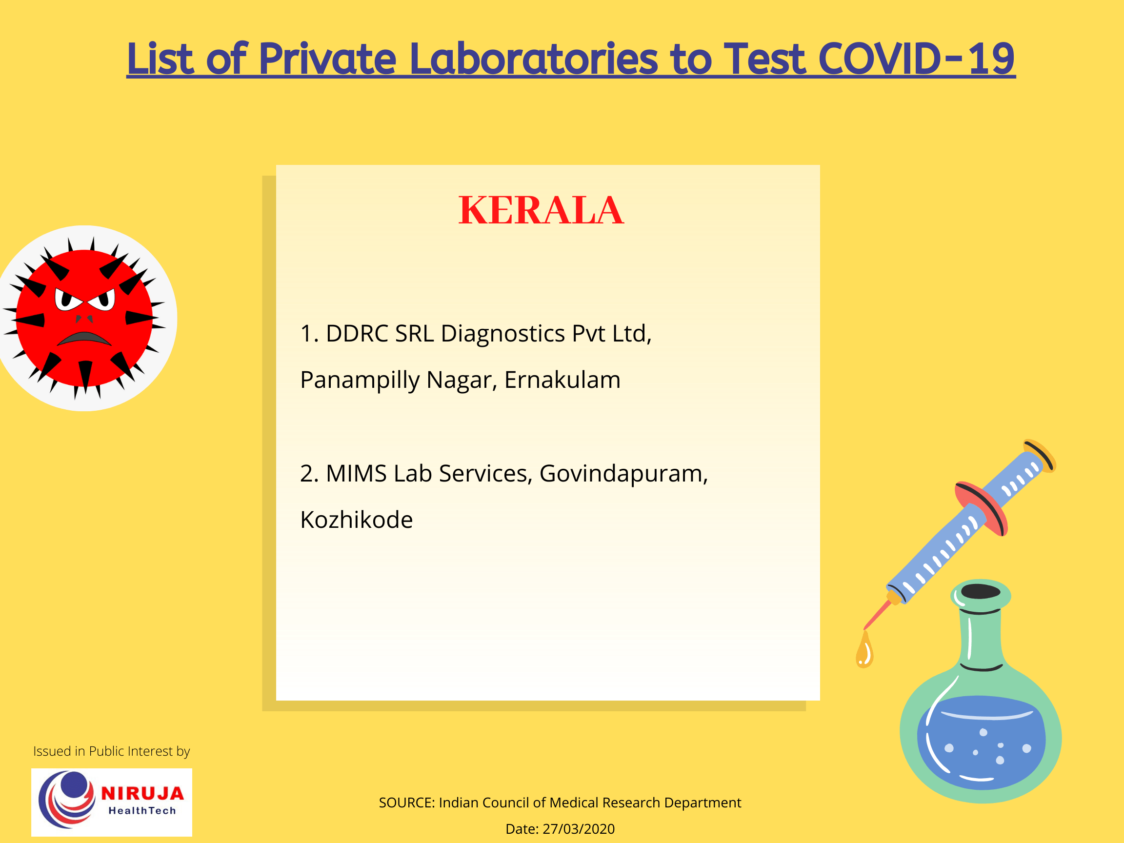 Private Testing sites for COVID-19 Kerela