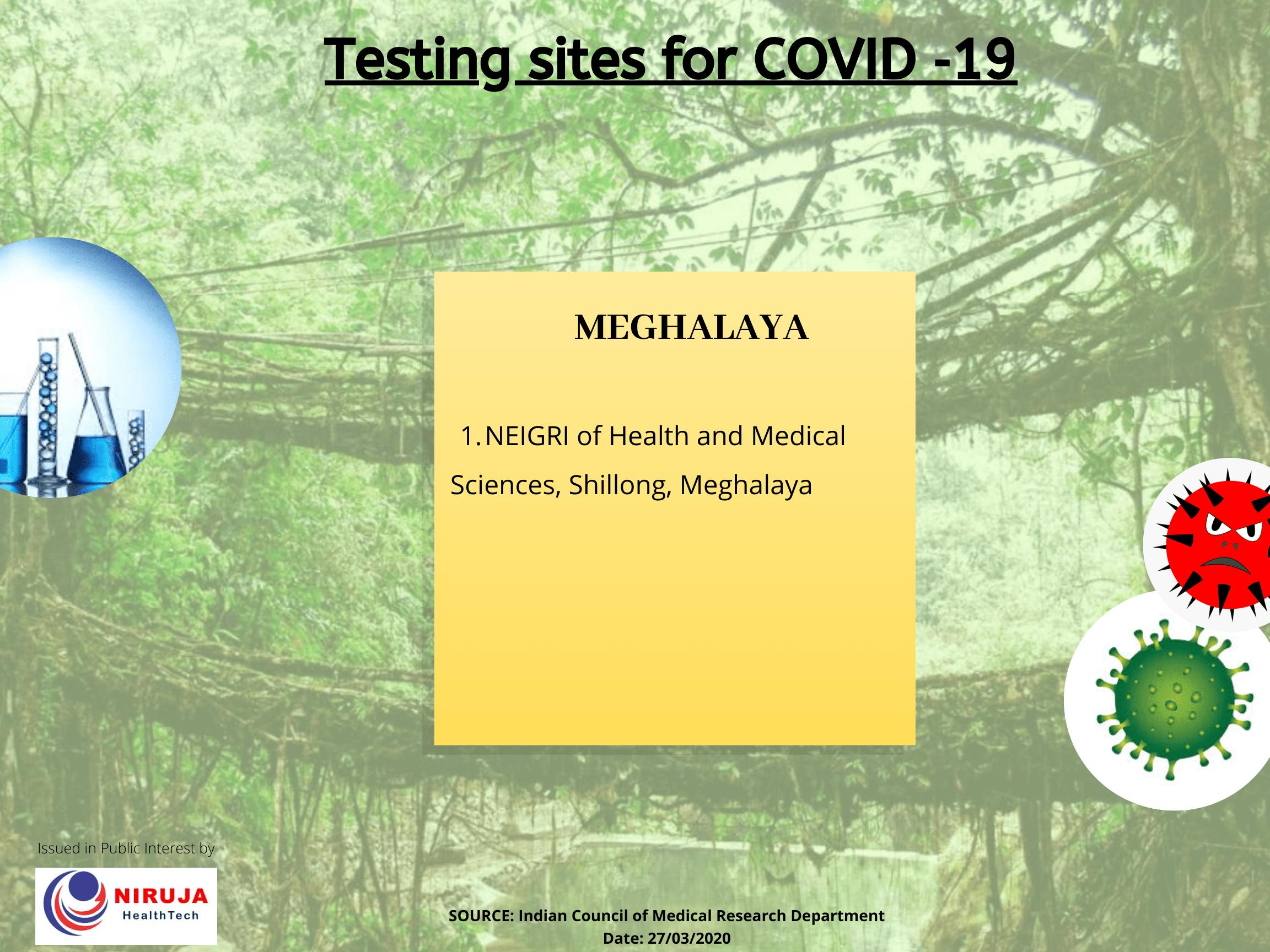 Testing centre Meghalaya
