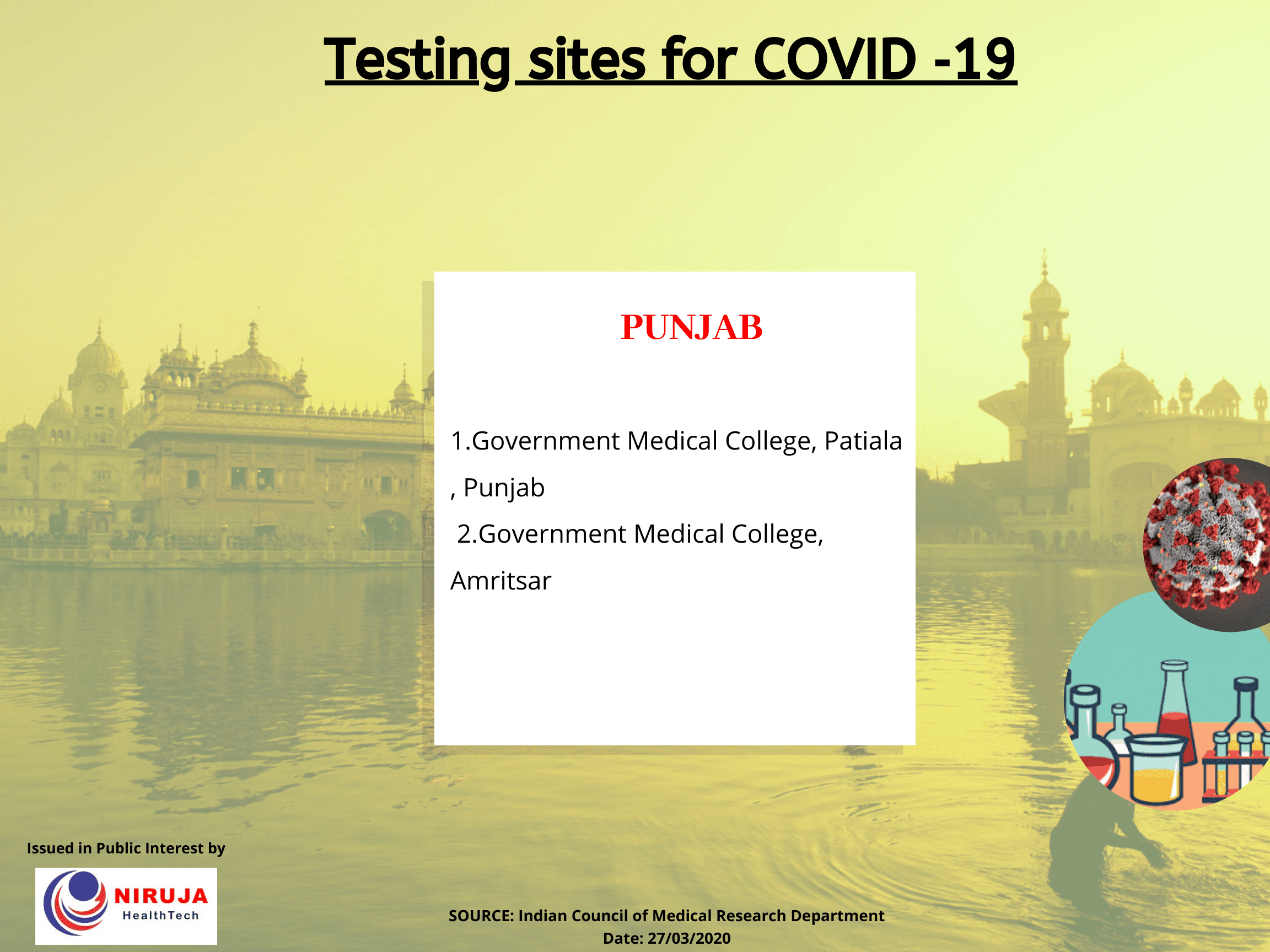 Government Testing centre Punjab