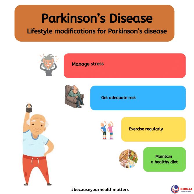 Parkinson's Disease Lifestyle modifications for Parkinson's disease