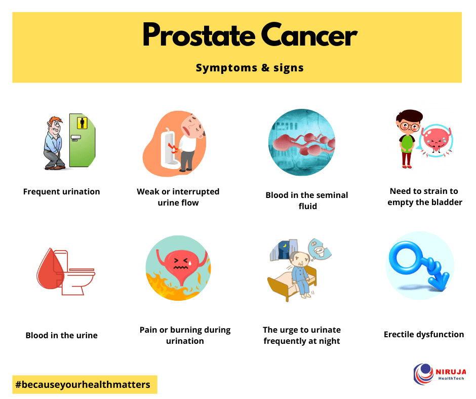 prostate cancer symptoms early