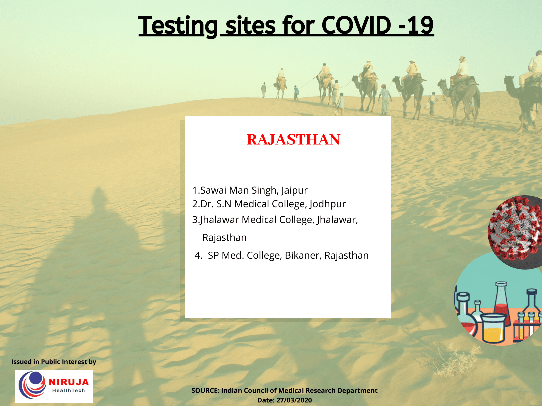 Government Testing centre Rajasthan