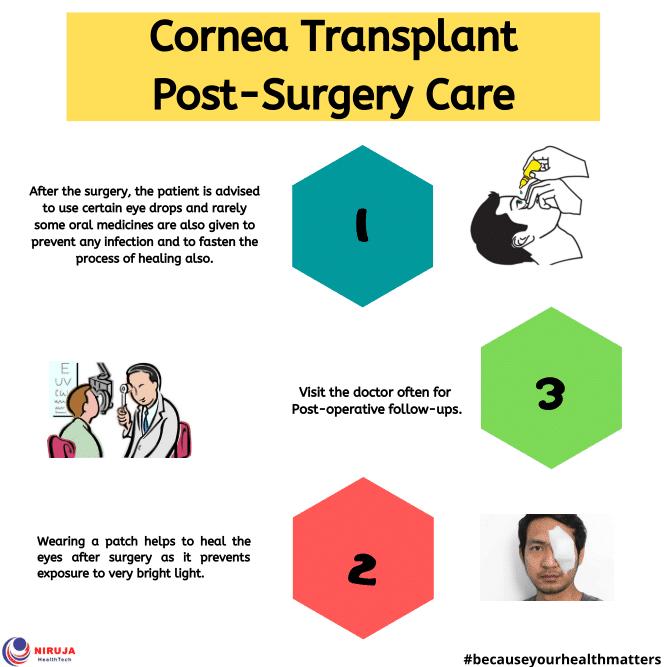 cornea transplant 1