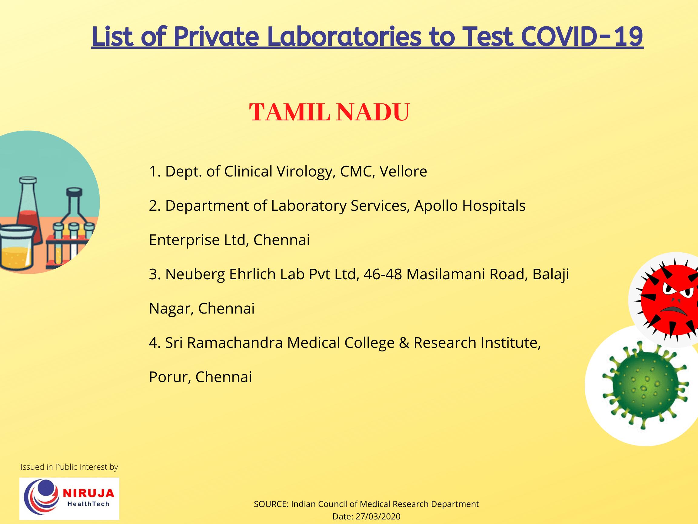 Private Testing sites for COVID-19 Tamil nadu