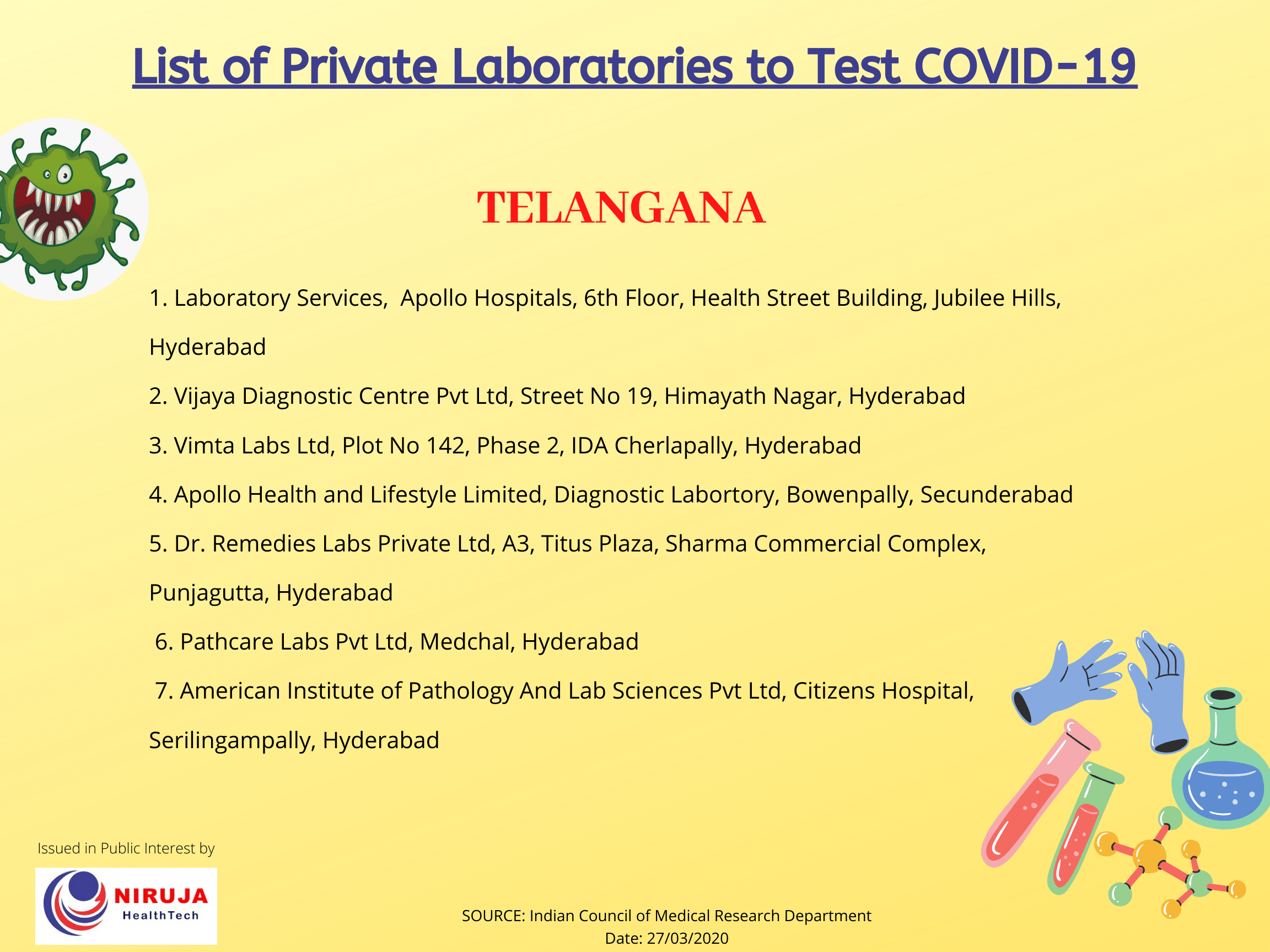 Private Testing sites for COVID-19 Telangana