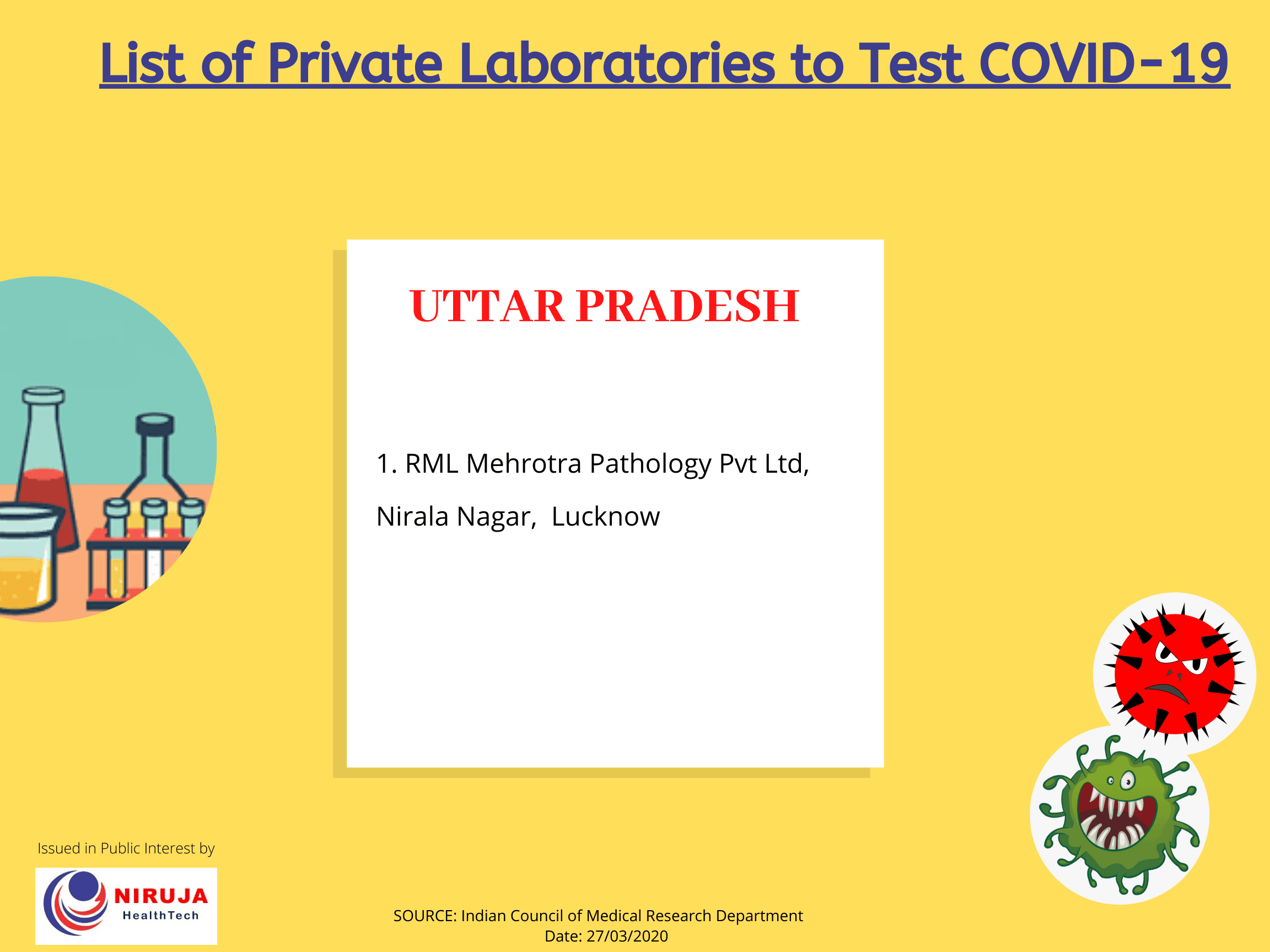 Private Testing sites for COVID-19 UP