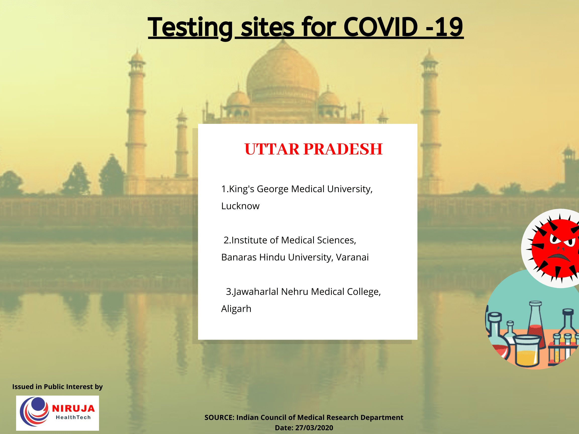 Government Testing centre UP