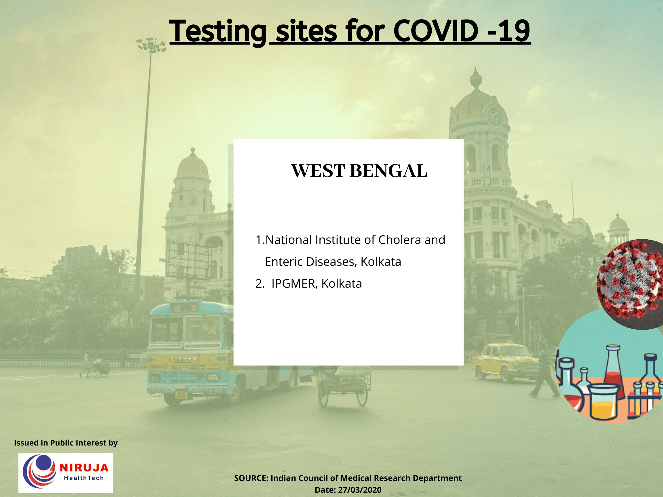 Government Testing centre West Bengal
