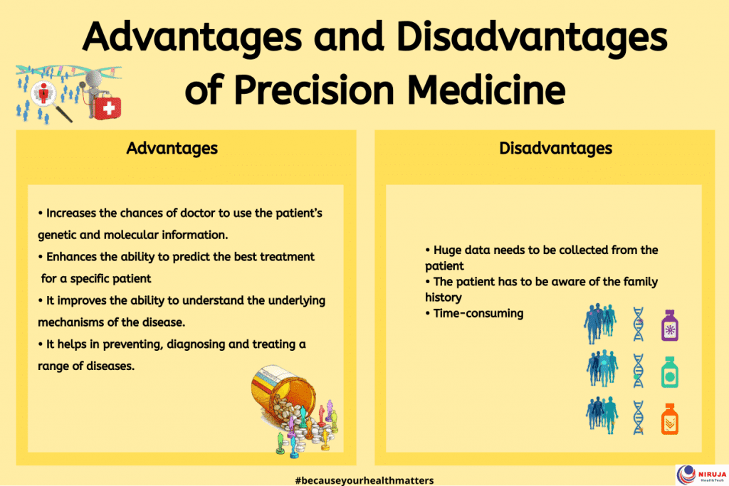Advantages and Disadvantages of Precision Medicine