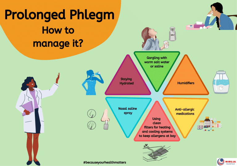 Prolonged phlegm: How to manage it