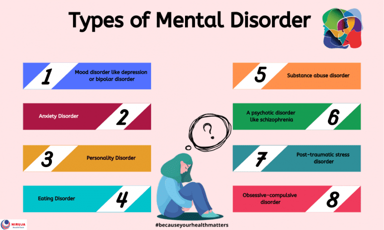 Types of Mental Disorder