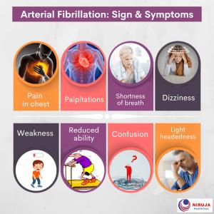 Arterial fibrillation